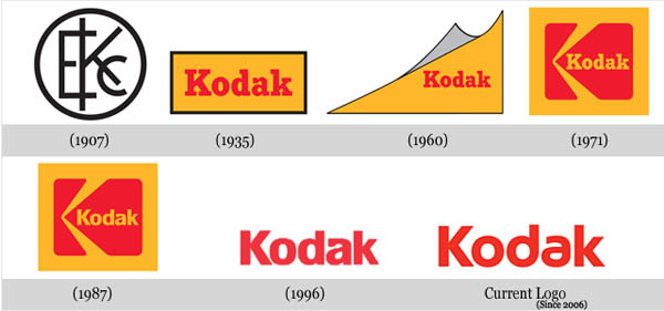 History of Corporate Brand Logos