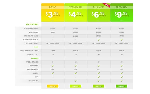fresh web2 hosting package 30+ Cool Pricing Tables PSD