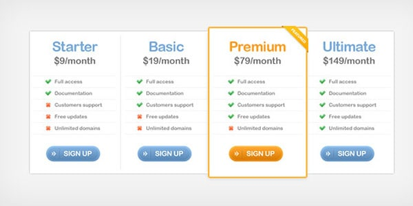 Pricing tables (Free PSD)
