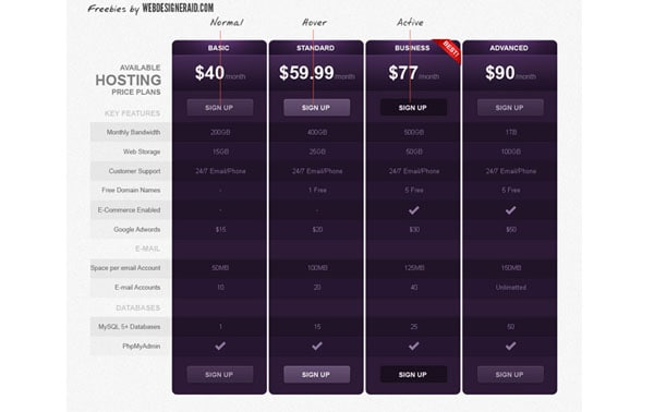pricing table s 30+ Cool Pricing Tables PSD