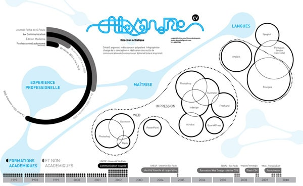 infographic resum 30+ Creative Designer Resumes to Grab Attention