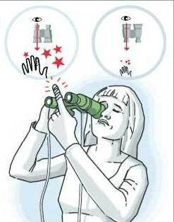 Disowning pain with binoculars 10 Mind Tricks   Confuse Your Brain