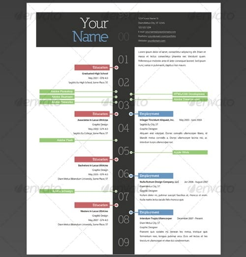 infographic resume powerpoint template presentations download, Modern powerpoint