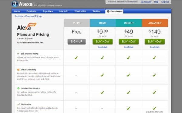 Pricing Table examples