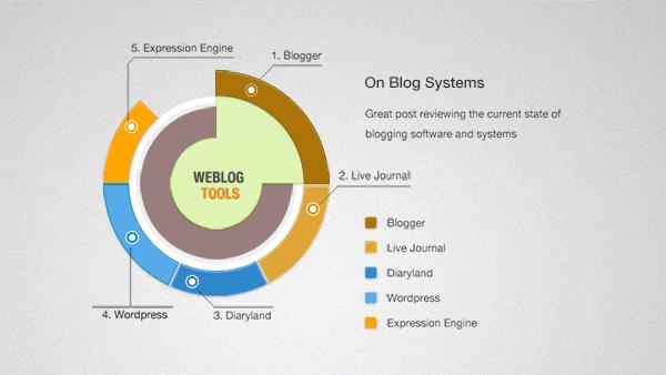 wpid-segment-chart-psd.png