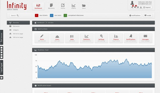 Infinity-premium-admin-templates