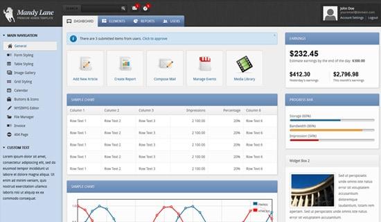 Mandylane-premium-admin-templates