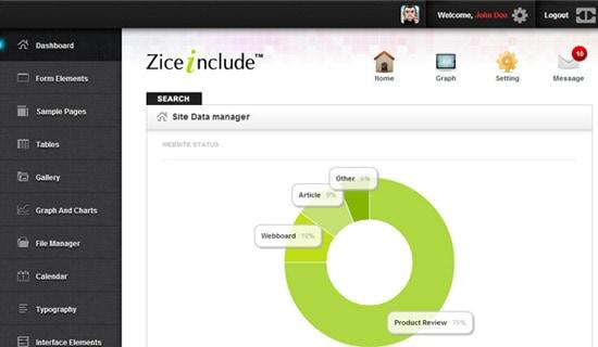 Zice-premium-admin-templates