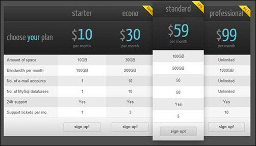 css3-responsive-web-tables