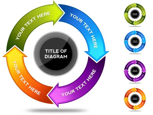 wpid-circular-flow-chart-home1.jpg