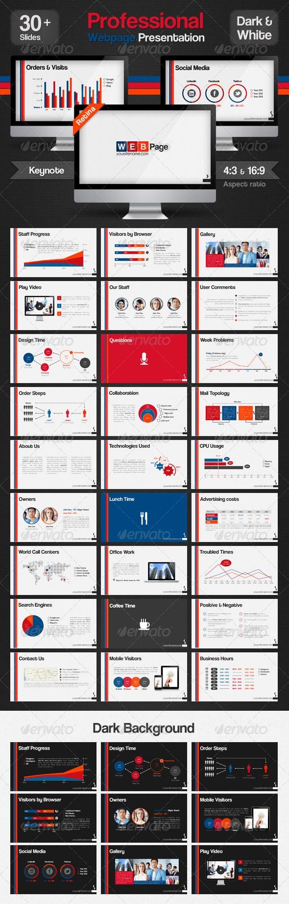 Professional-Web Page-Presentation-Keynote-template